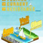 Client Concepts Volt Amp Ohm