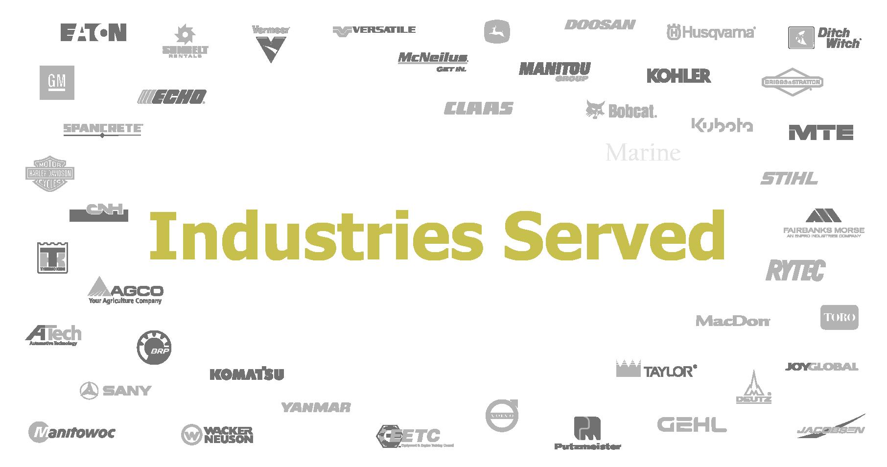 Industries served 2018