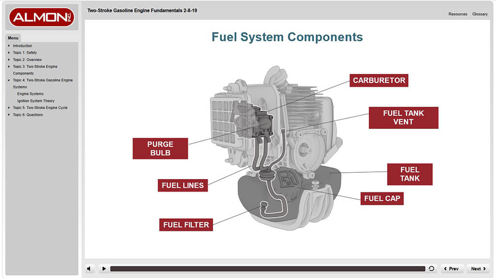 Elearning Two Stroke Gas Engine Fundamentals Off The Shelf At Almon Inc