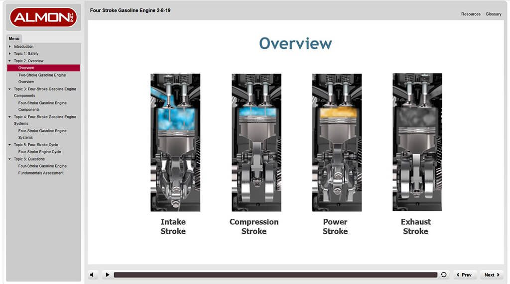 Elearning Four Stroke Gas Engine Fundamentals Off The Shelf At Almon Inc